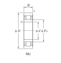120 mm x 260 mm x 55 mm  KOYO NU324 cylindrical roller bearings