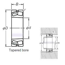 150 mm x 320 mm x 108 mm  NSK TL22330CAKE4 spherical roller bearings
