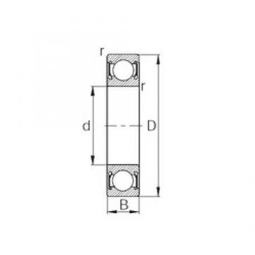120 mm x 260 mm x 55 mm  CYSD 6324-2RS deep groove ball bearings