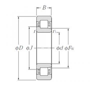 120 mm x 260 mm x 55 mm  NTN NJ324E cylindrical roller bearings