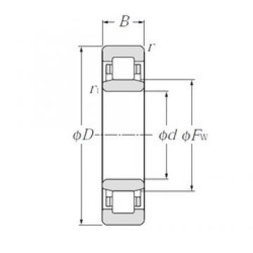120 mm x 260 mm x 55 mm  NTN NU324 cylindrical roller bearings