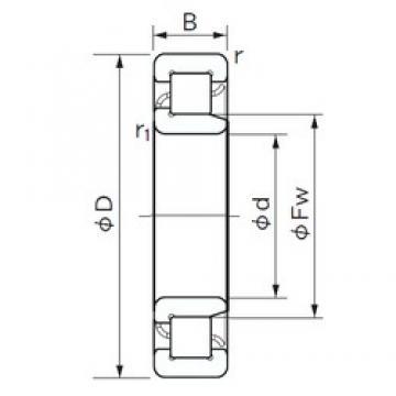 120 mm x 260 mm x 55 mm  NACHI NJ 324 E cylindrical roller bearings